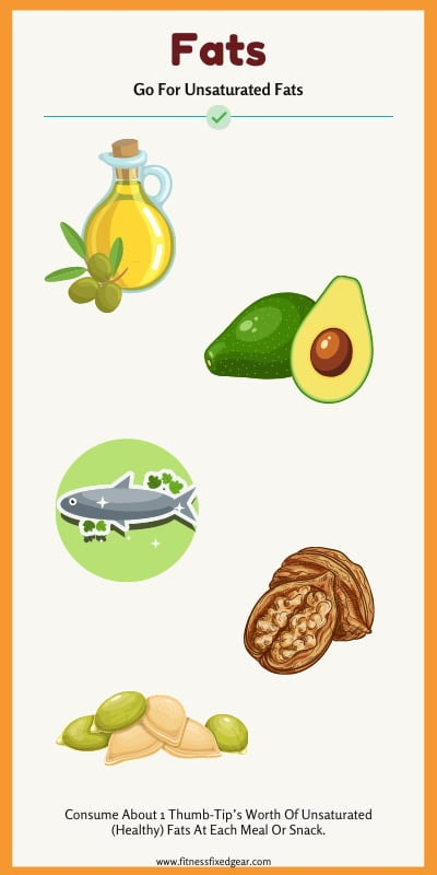 Healthy Fats Small Infographic